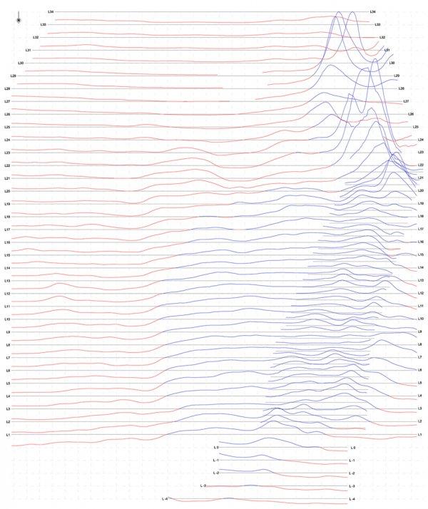 Карта графиков без заливки