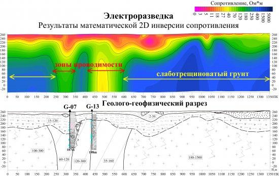 Применение геофизики при выделении обводненных зон