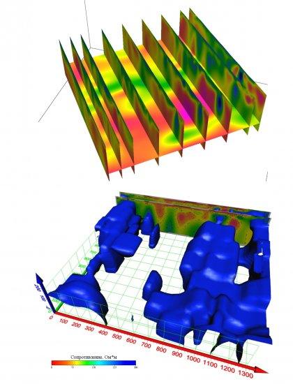 3Д модель сопротивления